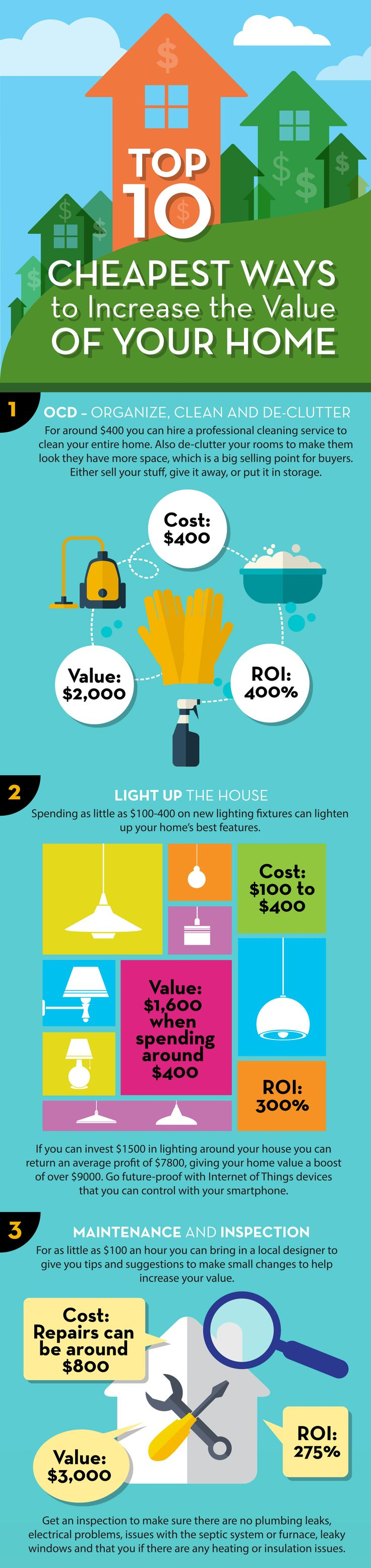 10 Cheap Ways to Increase a Home's Value http://styledstagedsold.blogs.realtor.org/2015/05/25/10-cheap-ways-to-increase-a-homes-value/?utm_content=buffer4e557&utm_medium=social&utm_source=pinterest.com&utm_campaign=buffer
