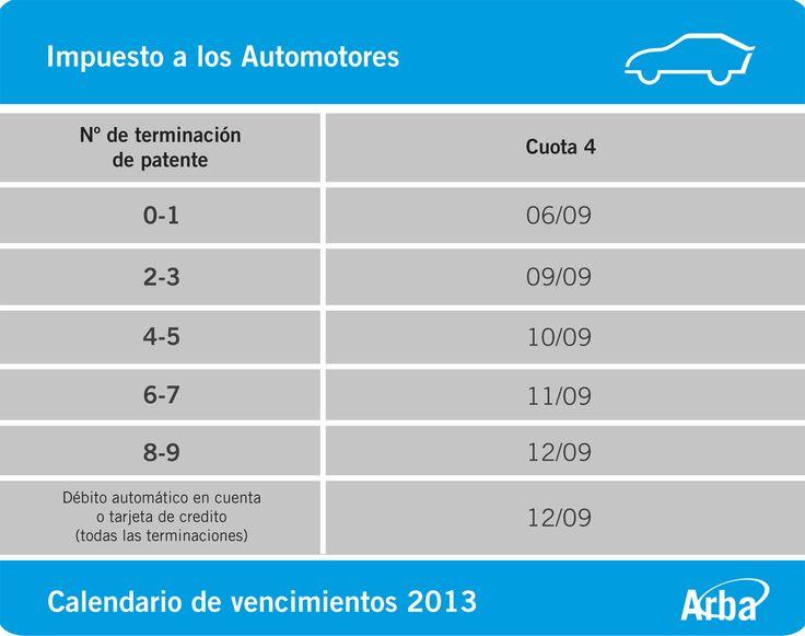 Vence la cuarta cuota del Impuesto Automotor