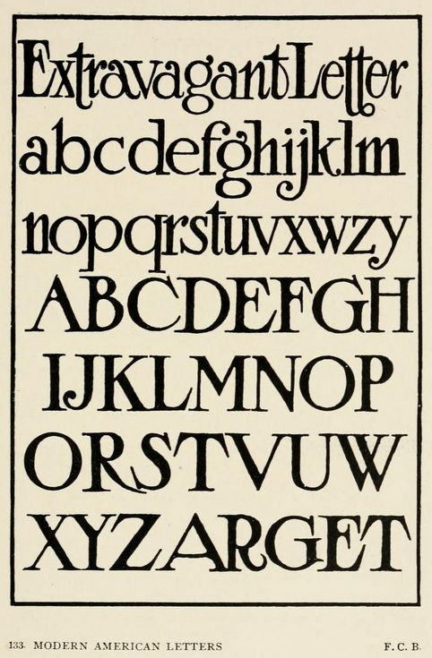 Signwriting alphabetical order
