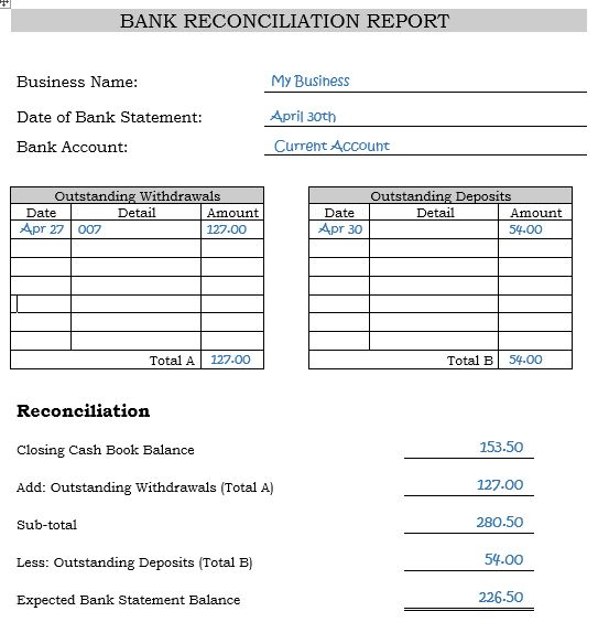 Image result for bank reconciliation template