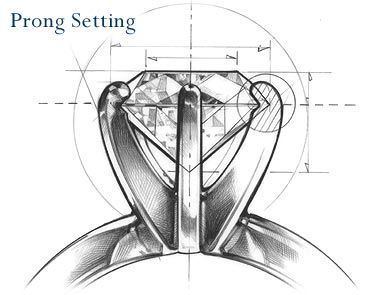 Prong settingFree Diy Jewelry Projects | Learn how to make jewelry - beads.us
