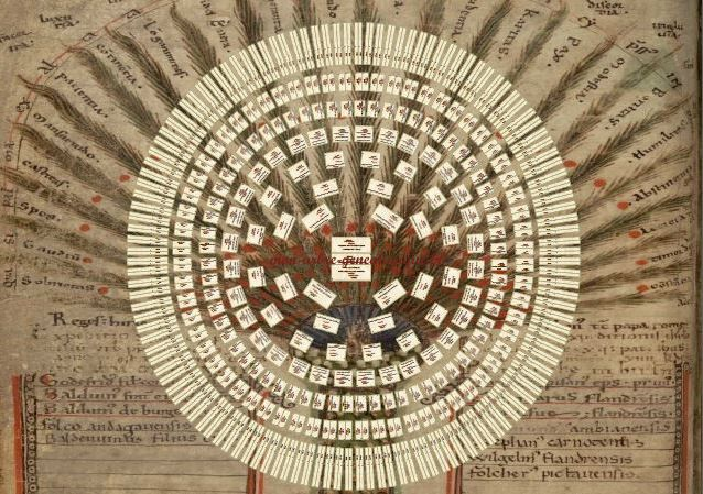 Les 25 meilleures id es de la cat gorie mod les d 39 arbres g n alogiques sur pinterest artisanat - Idee arbre genealogique original ...