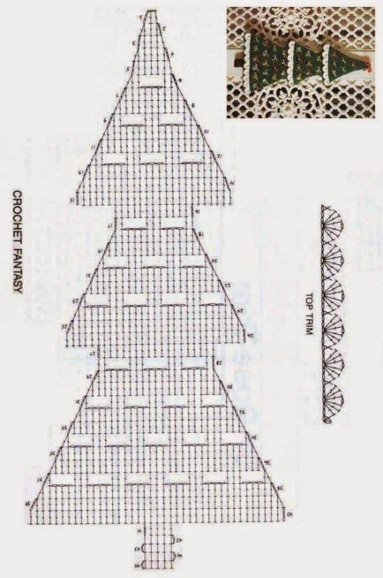 Tecendo Artes em Crochet: Uma Árvore De Natal Lindinha!