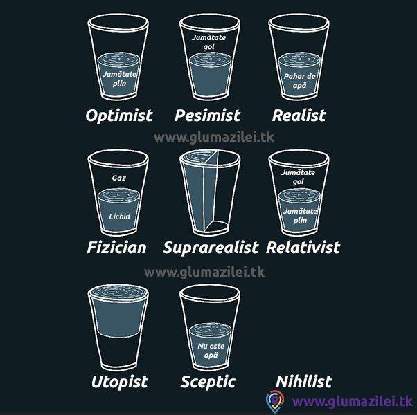 """Află cine ești prin metoda """"Paharului de apă""""."""