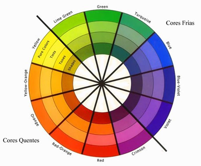 Tips on how to match the colors of clothes and fashion accessories (via the color wheel).