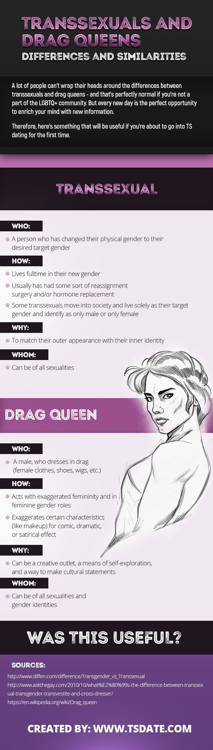 A lot of people can't wrap their heads around the differences between transsexuals and drag queens - and that's perfectly normal if you're not a part of the LGBTQ+ community. But every new day is the perfect opportunity to enrich your mind with new information. Therefore, here's something that will be useful if you're about to go into TS dating for the first time.