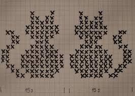 Kuvahaun tulos haulle villasukka kuvio kaavio