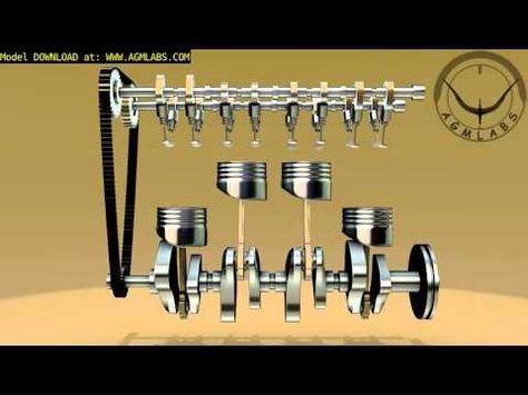 Four Stroke Engine How it Works https://www.youtube.com/watch?v=OGj8OneMjek