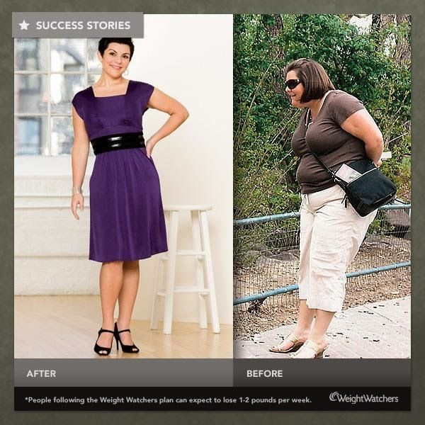 Finally in Control | Weight Watchers Success Stories ...