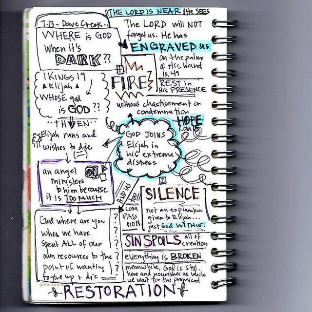 14 best graphic recording images on pinterest
