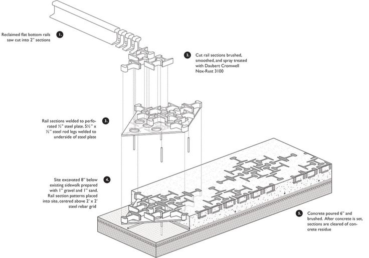 axo-diagram-ROTRC « Landscape Architecture Works |