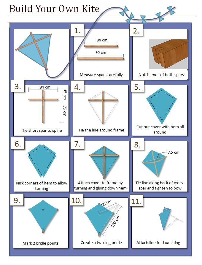 how to solve kites in geometry