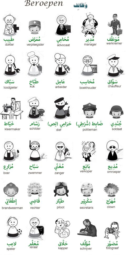 Beroepen Arabisch-Nederlands