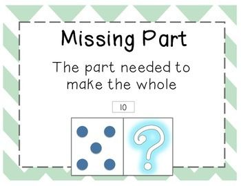 Use these posters to define math terminology in child-friendly language. Introduce with each lesson and then hang for visual reinforcement. Easy to use and fun to look at! Graphics: mycutegraphics.com Font: Hello Fonts