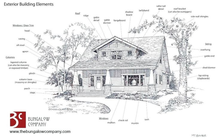 best 25 craftsman bungalow exterior ideas on pinterest bungalow homes bungalow homes plans. Black Bedroom Furniture Sets. Home Design Ideas