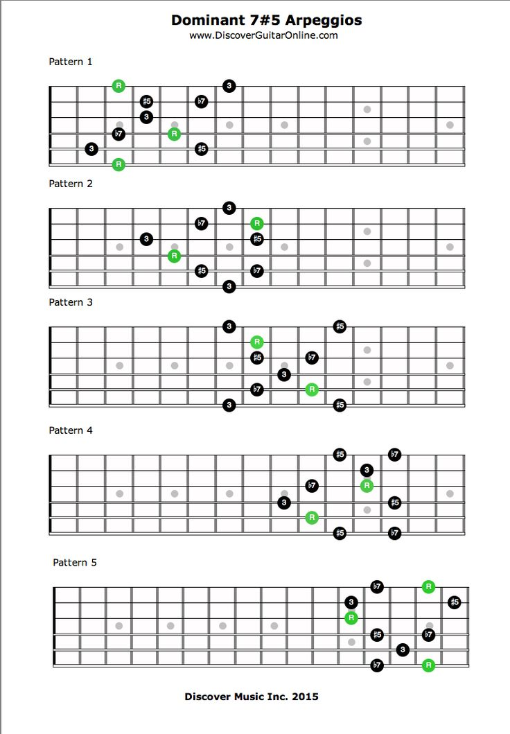 192 Best Chords Scales Arpeggios Images On Pinterest Guitar
