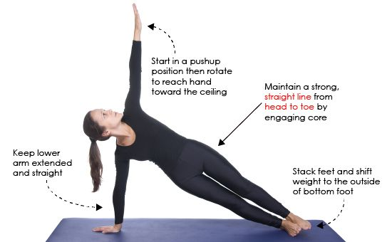 Side Plank Hold for 30 seconds per side x 2-3 sets