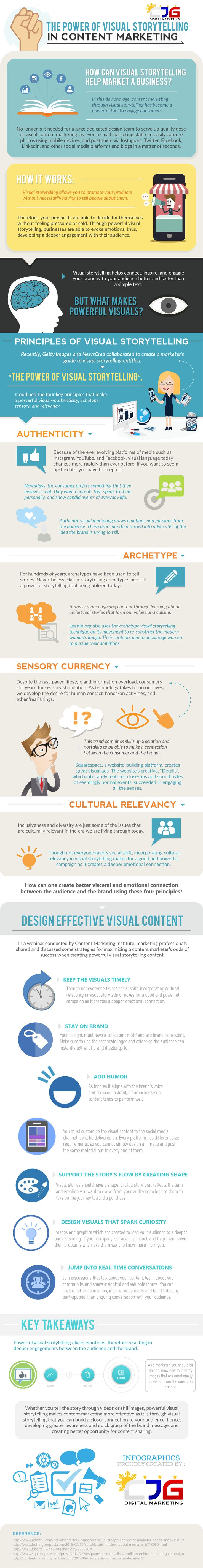 The Power of Visual Storytelling in Content Marketing (Infographic) - An Infographic from CJG Digital Marketing