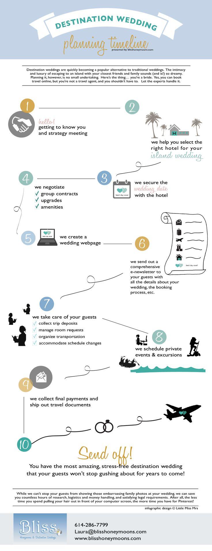Best 25 Destination wedding checklist ideas on Pinterest