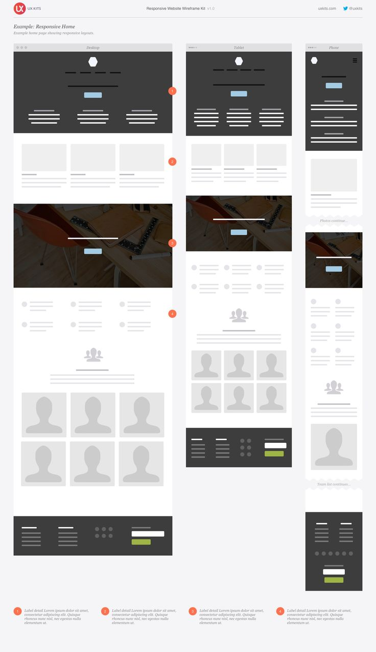 Our new Responsive Website Wireframe Kit is a massive library with 30 pages of content blocks, website elements, icons, wireframe examples and templates. Every single component comes in 3 options to quickly create wireframes showing desktop, tablet and phone layouts. It's available for Illustrator, OmniGraffle and Sketch or as a bundle of all 3.