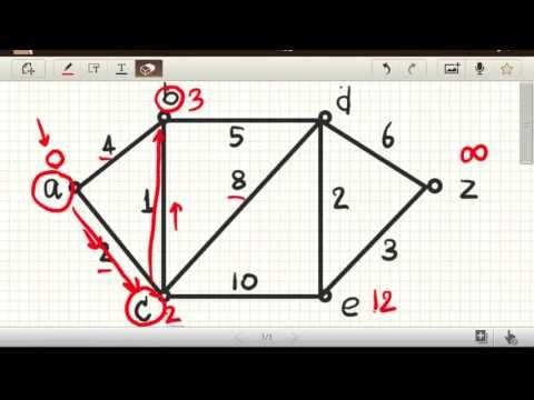 Shortest Path using Dijkstra's Algorithm - YouTube