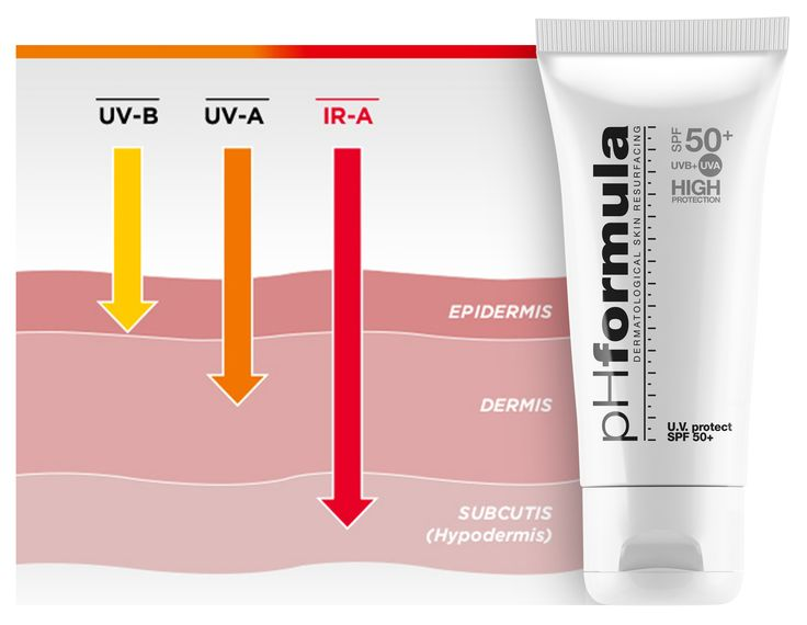 Sun exposure is a big contributor to forming wrinkles! Ultraviolet rays break down the collagen and elastin fibres in your skin, which support the skin and help retain its firmness. Incorporate a daily SPF cream into your daily skincare routine to protect yourself from harmful ultraviolet rays and the signs of ageing. #antiaging #sunprotection #skincareroutine