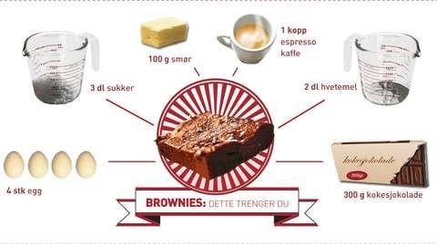 """""""perfekte brownies"""""""