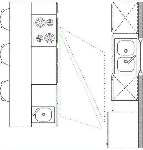 Single Line Kitchen Layout Ideas: Best 25+ One Wall Kitchen Ideas On Pinterest