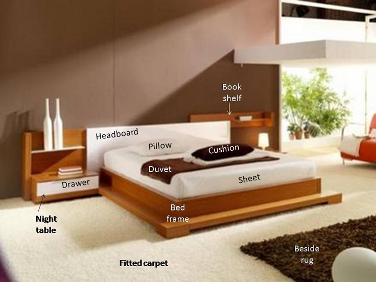 Bedroom Furniture Vocabulary 57 best voc house and furniture images on pinterest | english