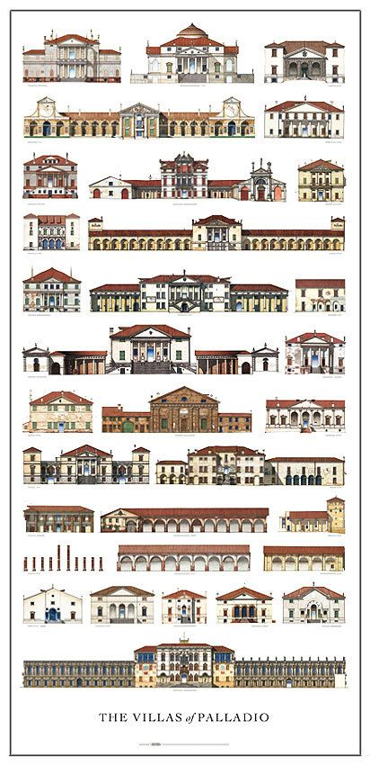 Big Palladio print, The Villas of Palladio signed by author