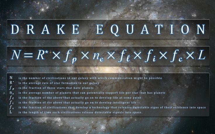 "[astrobiology] The famous Drake Equation put forward by Frank Drake back in the 1961. See also ""Rare Earth equation"" (a somewhat less trusted equation, but interesting nonetheless).  ~Al. A."