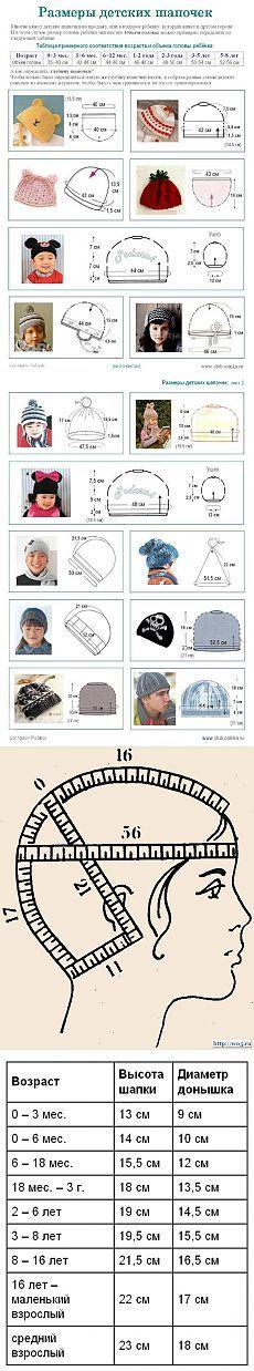 Вяжем шапочки (много инфы из разных источников) - Сообщество «Вязание спицами» / Вязание