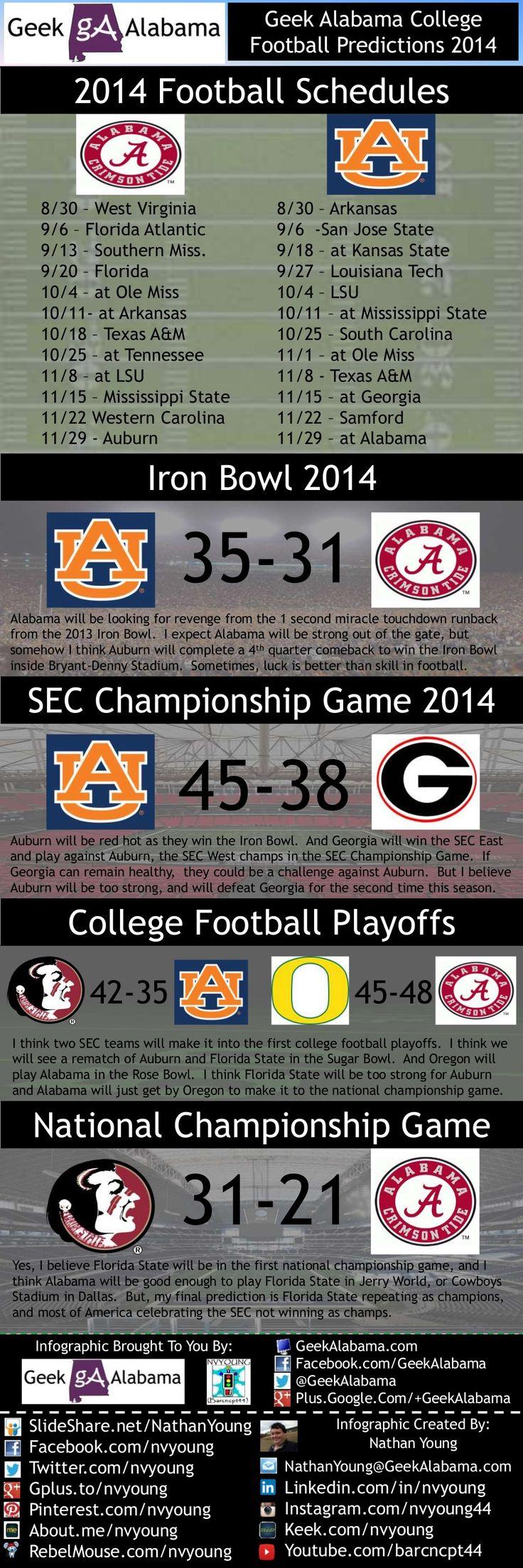 Geek Alabama College Football Predictions 2014.