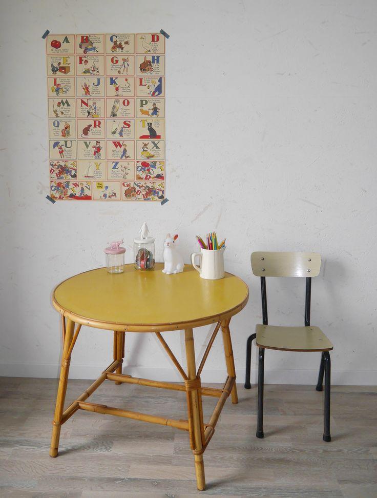 1000 Id Es Sur Le Th Me Tables Basses Peintes Sur Pinterest Tables Basses Peinture La Craie