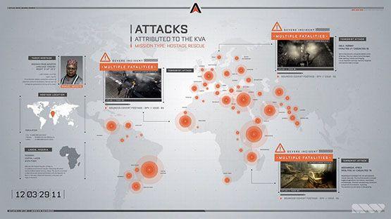 Call of Duty: Advanced Warfare UI by Spov