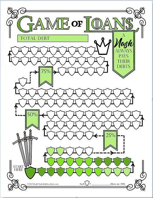 Game of Loans Sind Sie bereit, das Game of Loans zu gewinnen? Sehen Sie die Beweise für alles, was Sie besiegt haben, und spüren Sie, wie Ihre Macht steigt, wenn Sie sich der Krone nähern. Ein bisschen kitschig? Sicher. Aber es macht Spaß! Ich hatte Studentendarlehen im Sinn, aber Sie könnten dies leicht für jedes Darlehen oder für Ihre gesamte Schuldentilgung verwenden. Dieses Diagramm enthält 100 Felder zum Ausfüllen