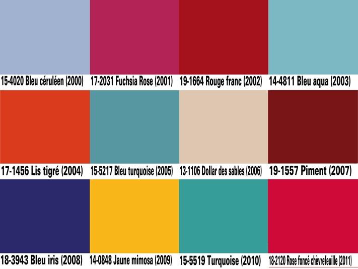 best 51 collection imaginary escape ideas on pinterest head scarfs paris and paris france. Black Bedroom Furniture Sets. Home Design Ideas