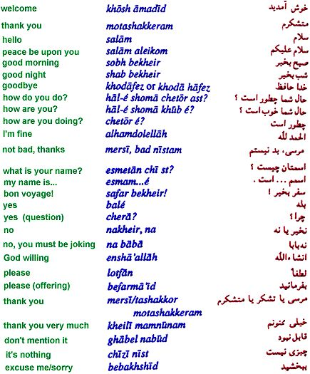 Old Dutch Sayings | Learn Some Words and Phrases in Persian Farsi, Language of Iran