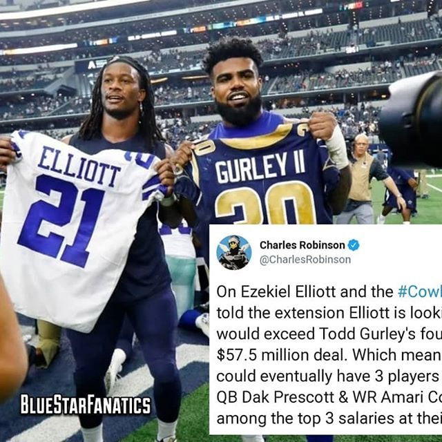 Should The Cowboys Break Zeke Off Asap Or Hold Out Ezekielelliott Should The Cowboys Break Zeke Off Asap Or Hold O Blue Star Family Nfc East Todd Gurley