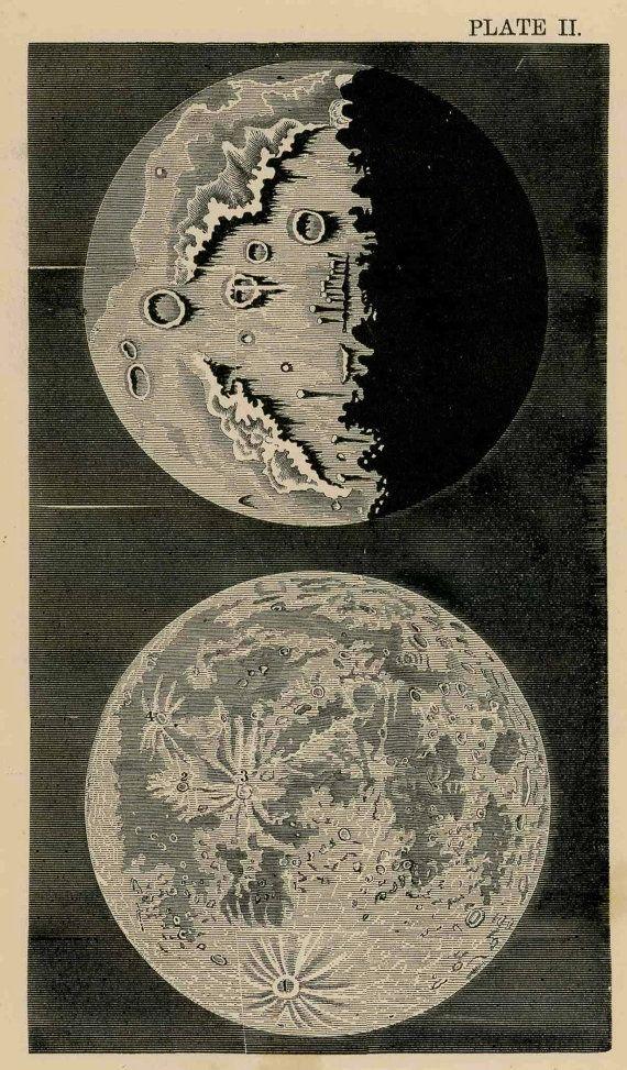 1876 the moon original rare antique celestial by antiqueprintstore