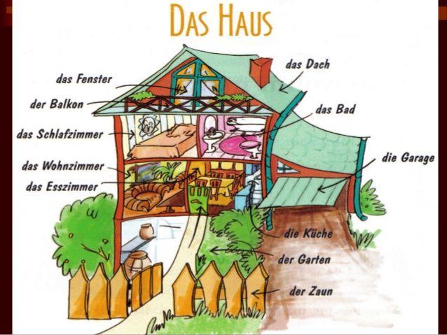 Das Haus (Wortschatz)