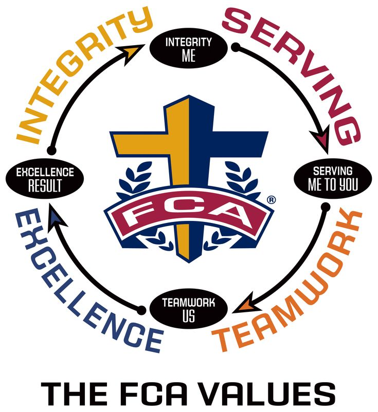 The Fellowship of Christian Athletes is an interdenominational Christian sports ministry to see the world impacted for Jesus Christ through the influence of athletes and coaches. Though it is sports focused, all are welcome to participate.