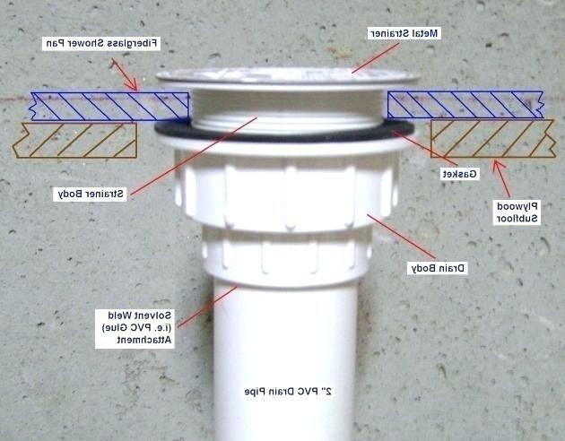 Charming oatey shower drain installation instructions