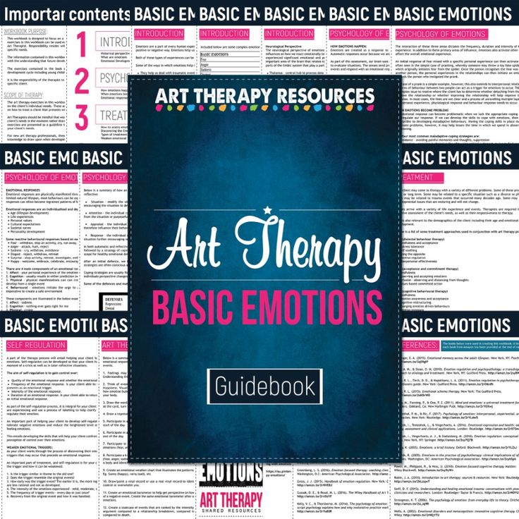 Art Therapy Guidebook and Exercises for Basic Emotions