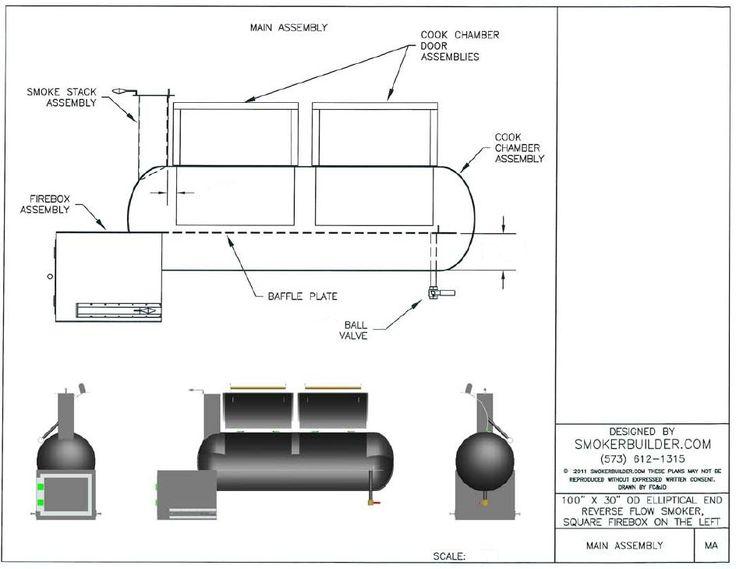 "250 Gal Propane Tank 3D! 100"" X 30"" dia, square fire box left"
