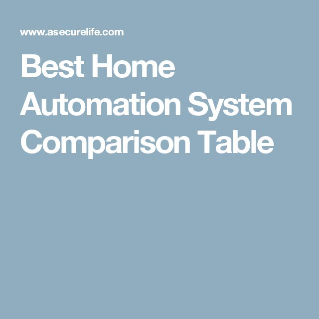 Best Home Automation System Comparison Table