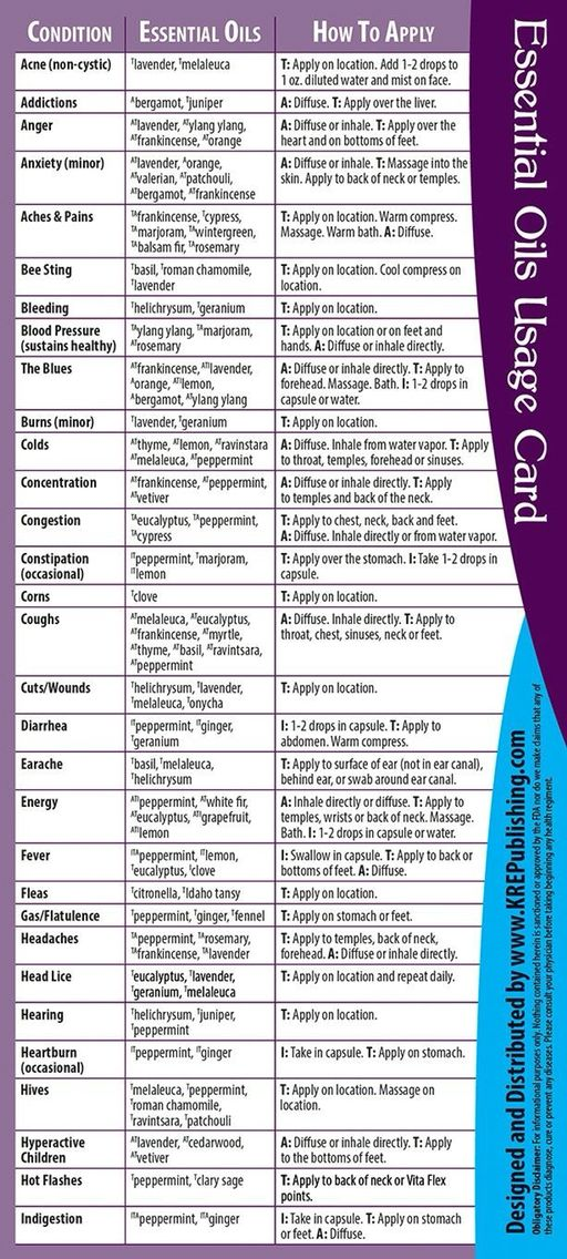 Essential oils usage chart