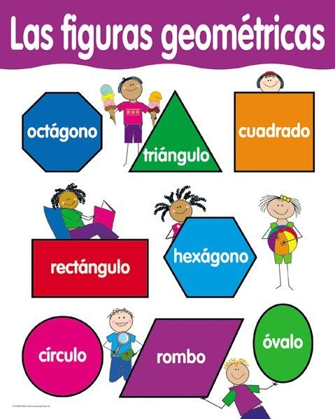Diversos poster para decorar el aula y aprender: Los meses, días, números, alfabeto...