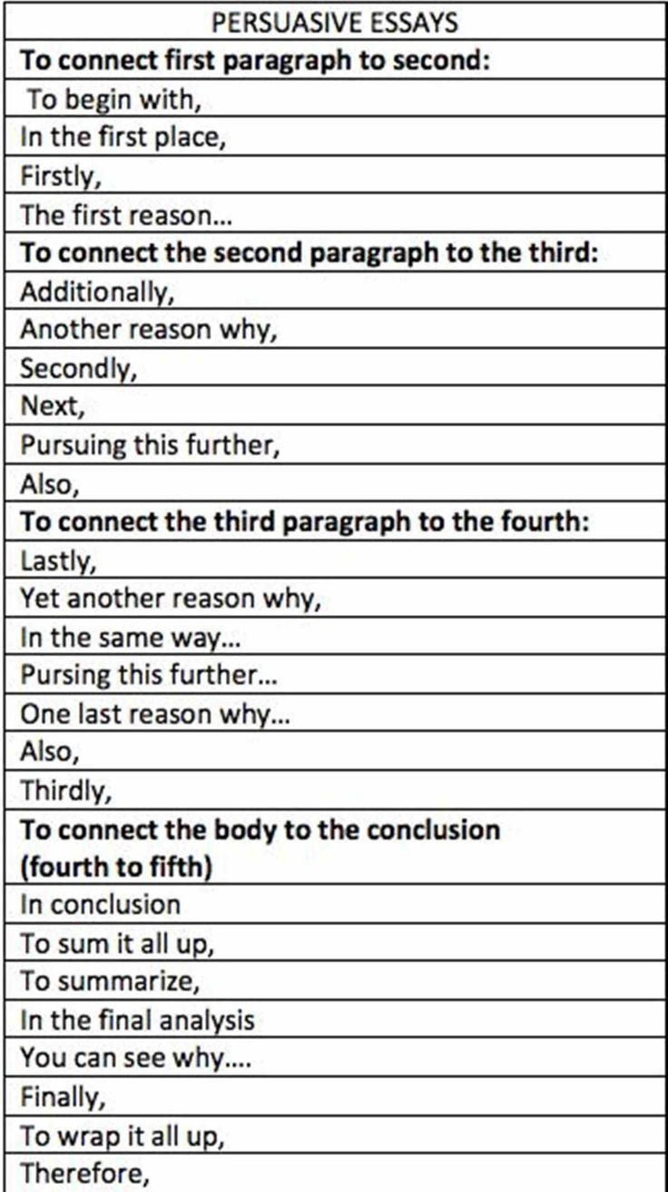 Application essay writing vocabulary words