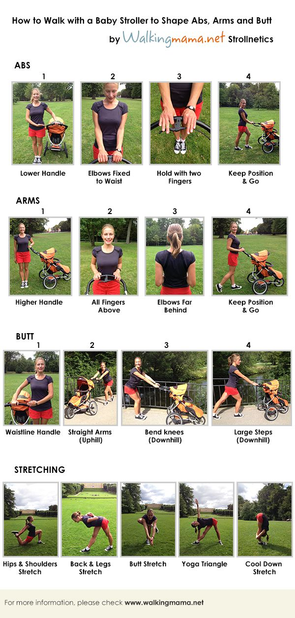 Strollnetics Exercises for Arms, Abs and Bottocks- with the stroller right on the go